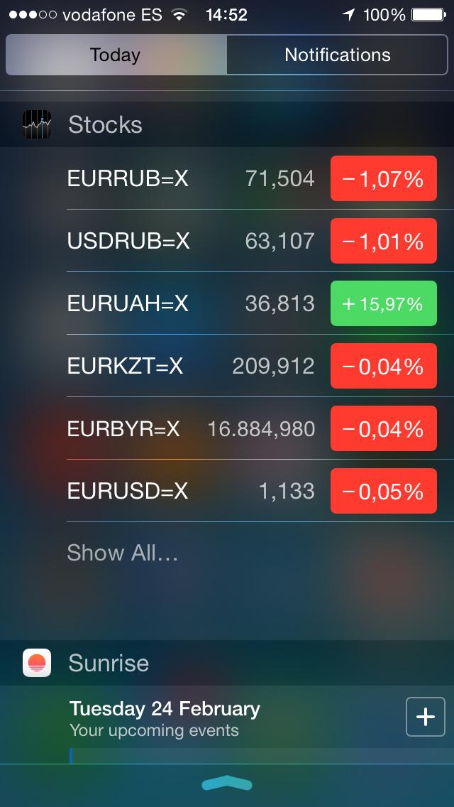 курсы обмена валют в центре уведомлений iOS