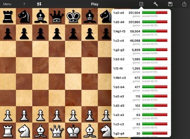 лучшие шахматы для айфона